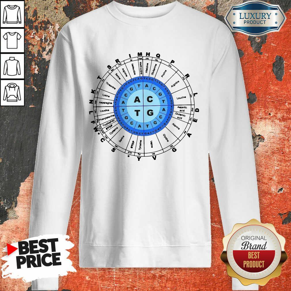 Pixabay Dna Amino Acids Biology Sweatshirt